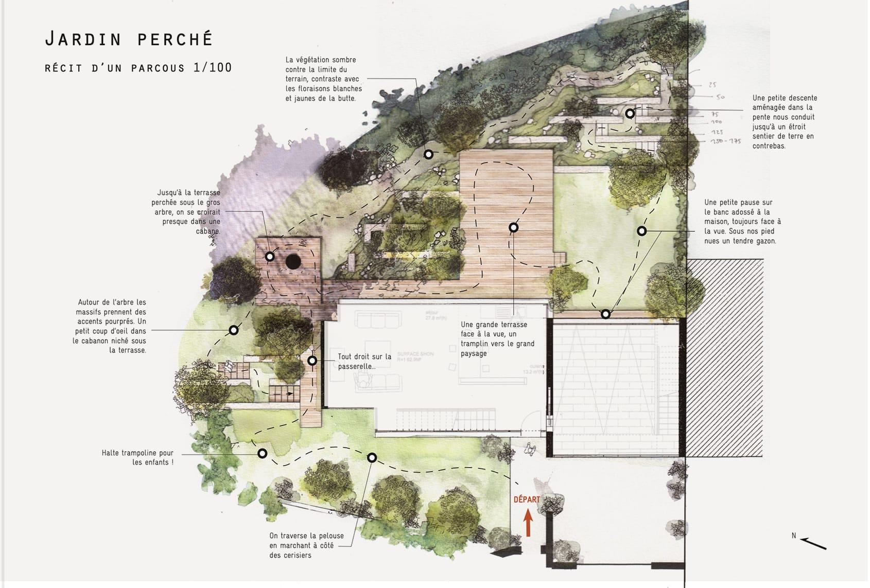 04_Nordscape_plan-esquisse-jardin